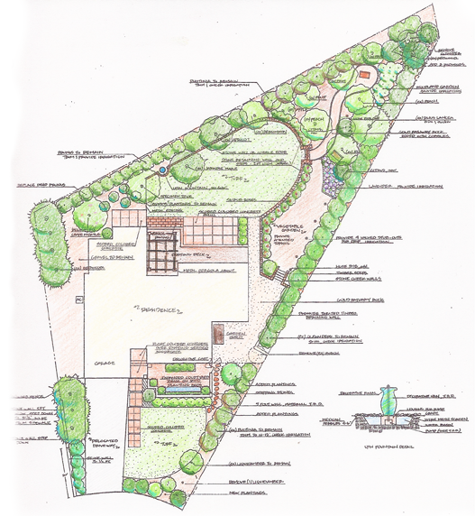 Kellie Carlin Landscape Design → Design Process